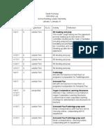 internship hours- january - google docs