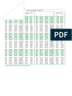 Tabela ar ideal - Shapiro.pdf