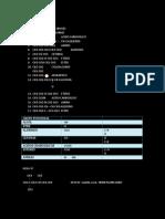Lista de Compuestos QUIMICOS