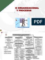 U1 Estrategia y Organización - Semana 1, 2 y 3