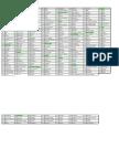 Cuadro-de-Códigos-de-Departamento-y-Municipios.pdf