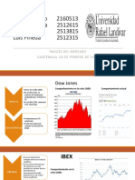 Indices del mercado.pptx