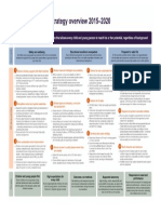 DfE Strategy Overview