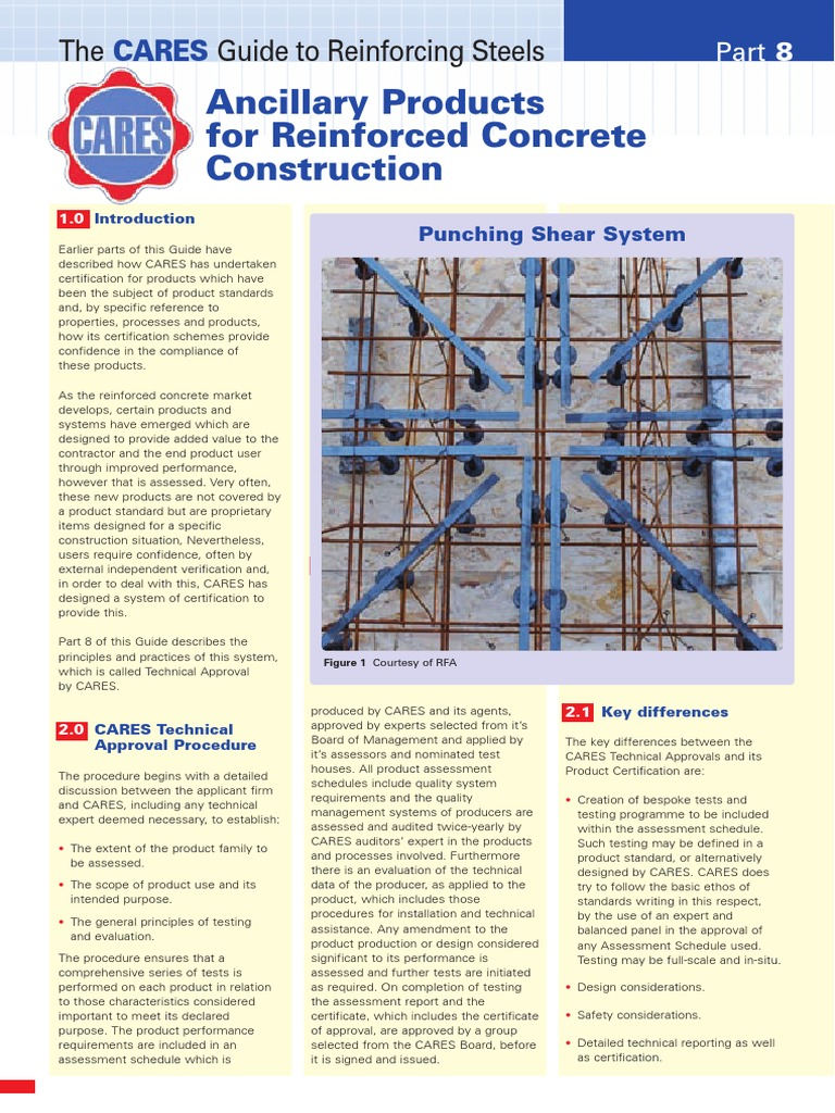 PART8 | Strength Of Materials | Concrete
