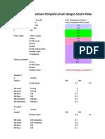 Sistem Pakar Metode Certainty Factor (CF)