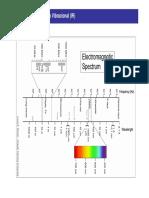 7Tema7 -IR.pdf