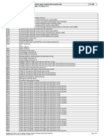 Fault Code List for Gear Control (GS) Control Unit