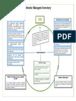 Mapa-Conceptual-VMI.docx