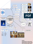 Derecho PDF
