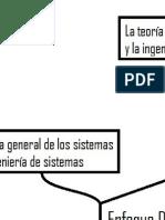 teoria de sistemas.jpg ex.pdf