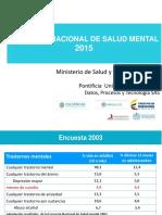 M2. Encuesta Salud Mental. Suicidio 2015