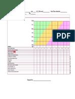 Partograph.doc