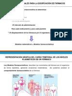 TEMA 3. Parámetros Farmacocinéticos. Pautas Terapéuticas
