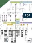 MCC Schools Process Map 04