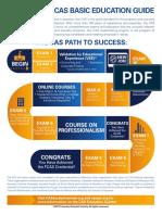 2018 CAS Path to Success