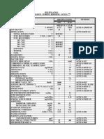 ASPEK AVTUR.pdf