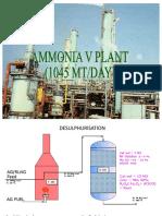 Ammonia Synthesis