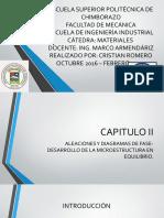 CAPITULO II 2.0