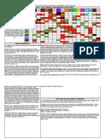 PTA Gen VI Expansion - Gen VI Rule Changes