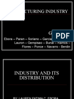 Factors of Location of Industry