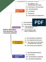 Mapas-Mentais-Processo penal.pdf