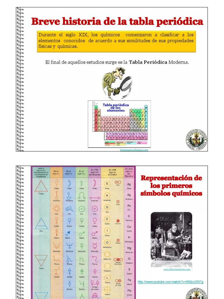 Breve historia de la tabla periodicapdf urtaz Gallery