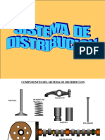Distribucion1.ppt