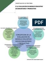 mapas conceptuales uf7.pdf