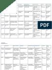 Cuadro Resumen Patologías Auditivas
