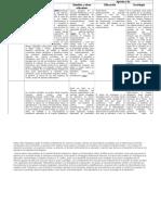 113268380-Cuadro-Comparativo-Sociologia.doc