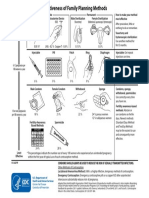 Contraceptive_methods_508.pdf