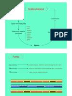 Elementos_analisis.pdf