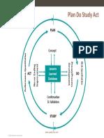 APQP Plan Do Study Act