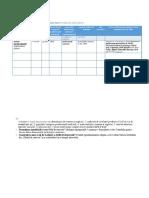 Exemplu Tabel Tema 1