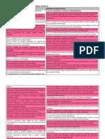 2. Agrupamiento de DCD por Años lectivos CURSO VIRTUAL CC SS.docx