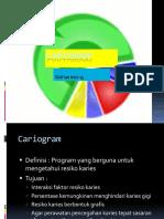 Cariogram.pptx