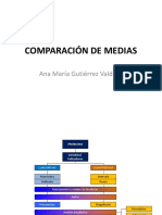 Comparación de Medias