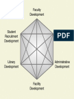 Drochner (2010). 'Areas of Educational Programm Development.' 04