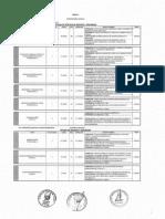 gobierno regional.pdf