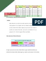PUNTO 4 NICHO DE MERCADO corregido.docx
