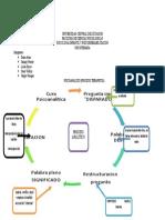Proceso Analitico (1)