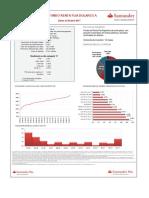 FactSheet_Superfondo_Renta+Fija+Dolares