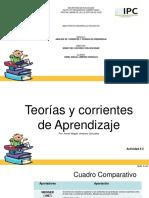 Act 2 y 3 Teorías y Corrientes de Aprendizaje