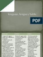 Lenguaje, Lengua y Habla (2)