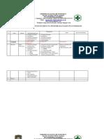 5.1.1.3.Standar Dan Analisis Kompetensi Karyawan
