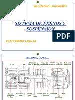 sistema de frenos y suspension.ppt