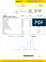 Lipid Profile Complete Report
