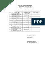 Daftar Hadir Kepala Sekolah Pendamping