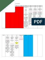 unit 54 graphics for print ass 2 - ilp