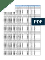 Lista de Isometricos